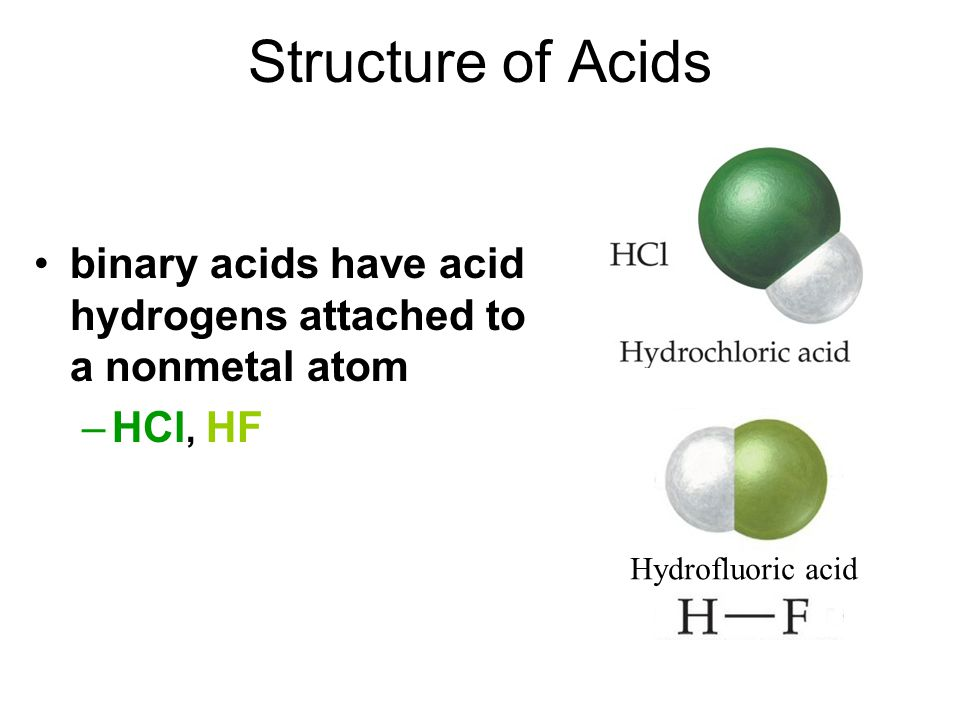 binary acids have acid hydrogens attached to a nonmetal atom –HCl, HF Hydrofluoric acid Structure of Acids