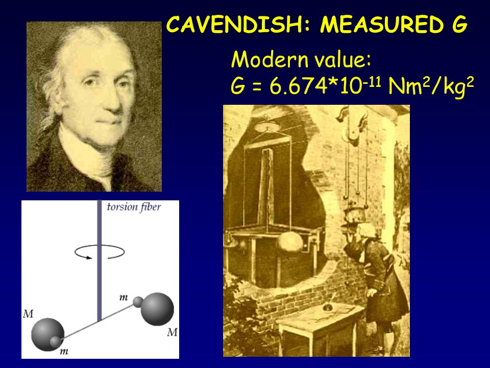 CAVENDISH: MEASURED G Modern value: G = 6.674*10 -11 Nm 2 /kg 2