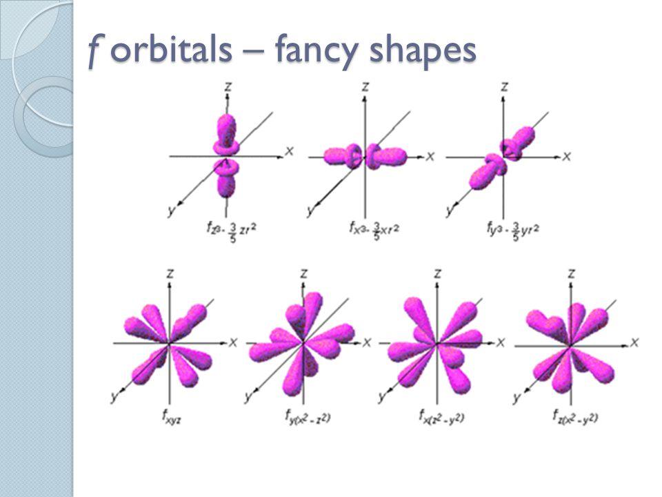 f orbitals – fancy shapes