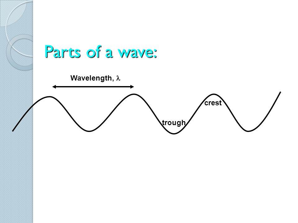Wavelength, crest trough Parts of a wave: