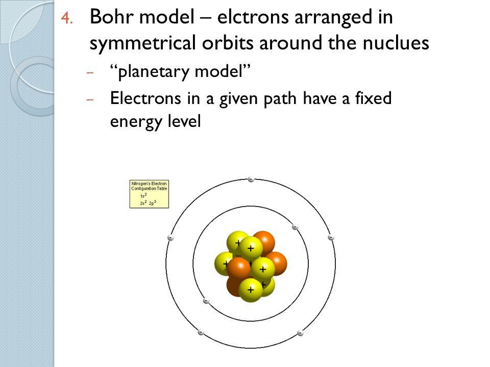 CCl 4 CCl 4 32 electrons Cl Cl-C-Cl Cl