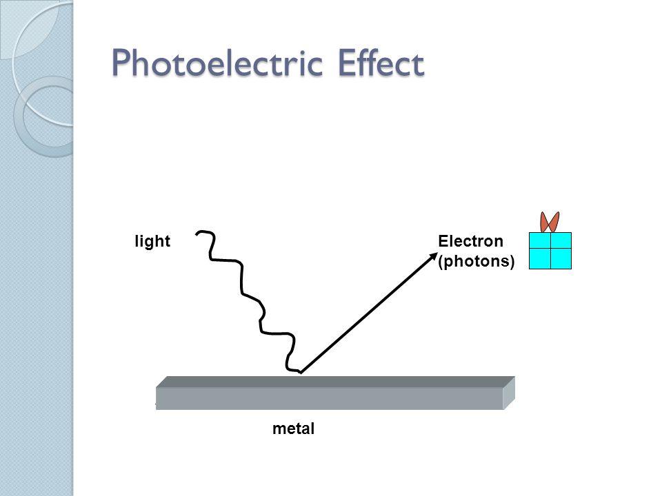 Photoelectric Effect Electron (photons) light metal
