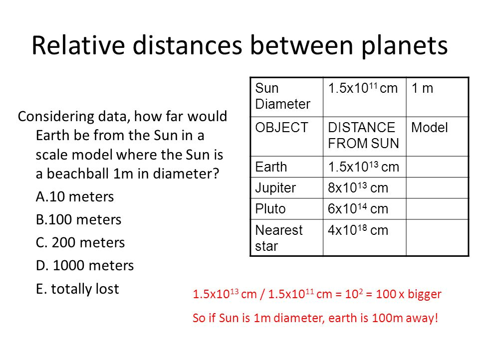 Relative distances between planets Considering data, how far would Earth be from the Sun in a scale model where the Sun is a beachball 1m in diameter.