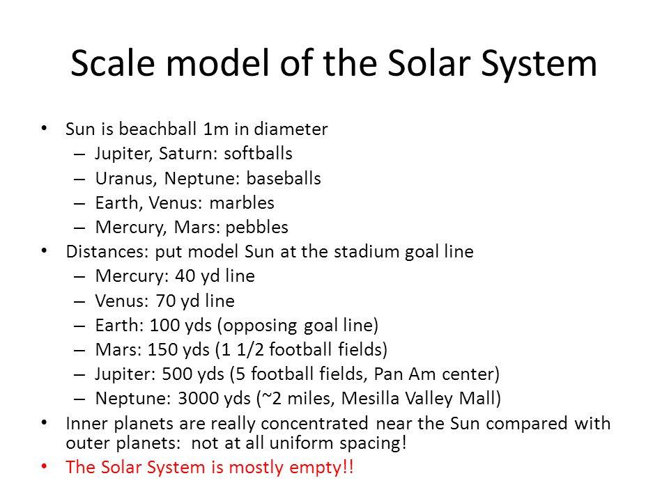 Scale model of the Solar System Sun is beachball 1m in diameter – Jupiter, Saturn: softballs – Uranus, Neptune: baseballs – Earth, Venus: marbles – Me