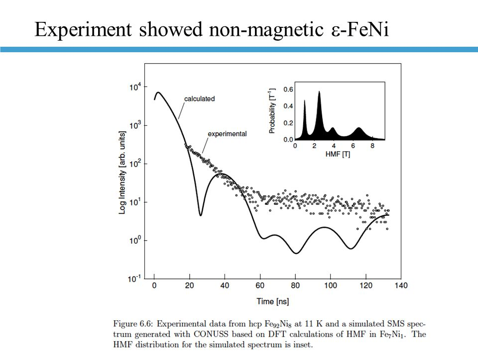 Experiment showed non-magnetic  -FeNi