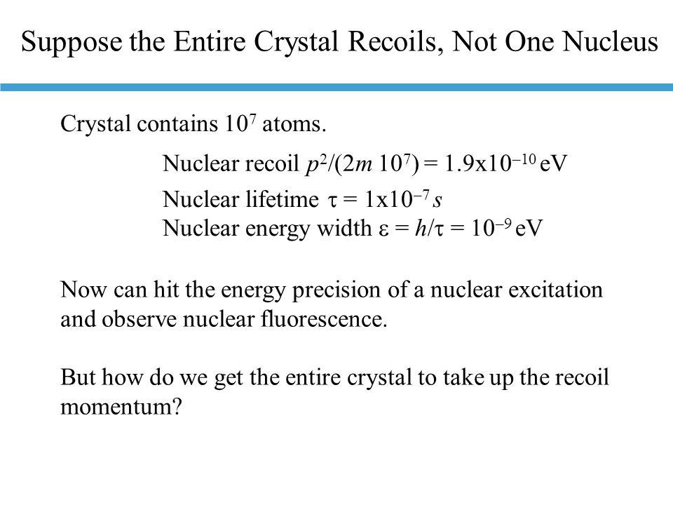 Phonons – Quanta of lattice vibrations Einstein Model (1907) puts individual atoms on springs.