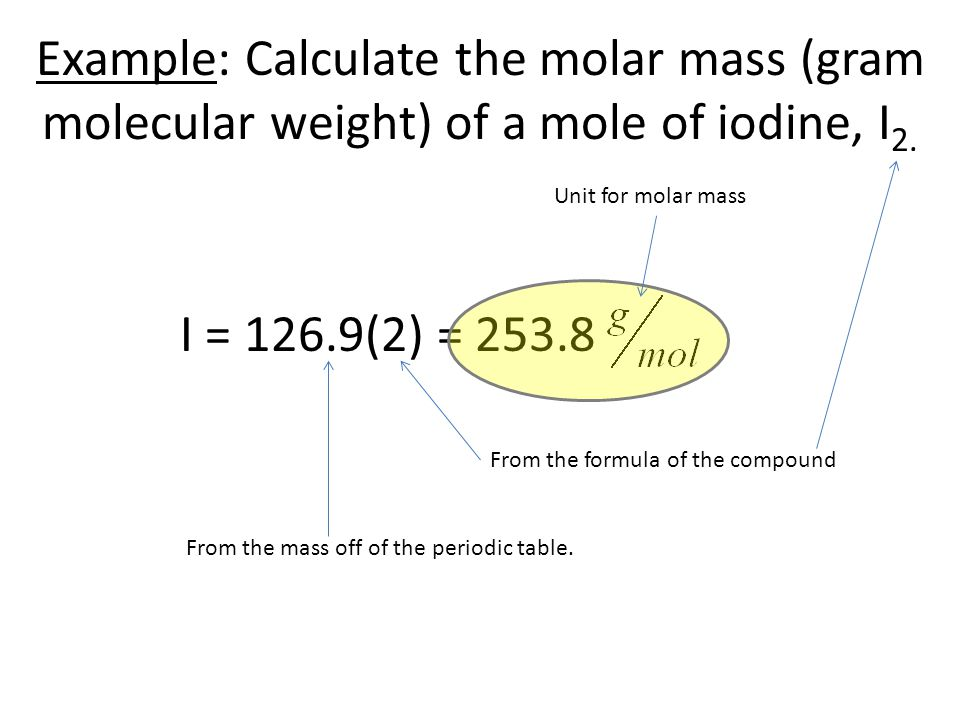 Molar Mass Worksheet answers (1) - Molar Mass Worksheet Answer Key ...