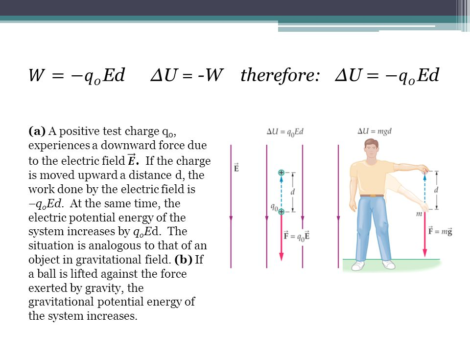 Electric Potential Energy ……… final thoughts Work is done any time charge moves b/c of an electric force W = -∆U (U = potential energy) Electric potential energy is conserved SI = joule (J) q = charge E = strength of electric field d = displacement ▫Magnitude of displacement's component in the direction of the eclectic field.
