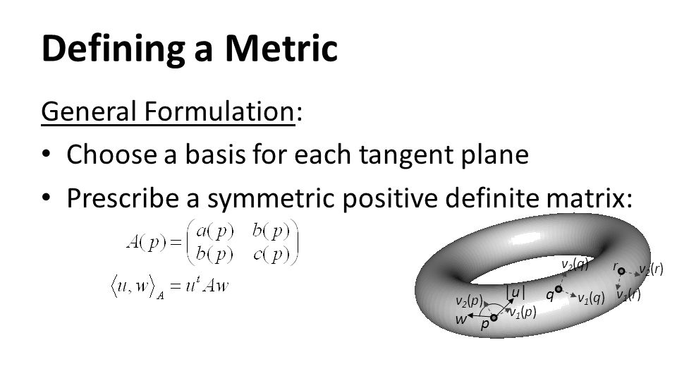 Defining a Metric General Formulation: Choose a basis for each tangent plane Prescribe a symmetric positive definite matrix:  u  u  w q v1(q)v1(q) v2(