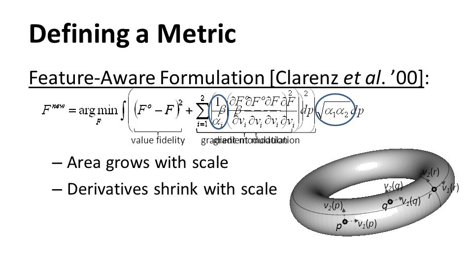 Defining a Metric Feature-Aware Formulation [Clarenz et al. '00]: – Area grows with scale – Derivatives shrink with scale value fidelitygradient modul