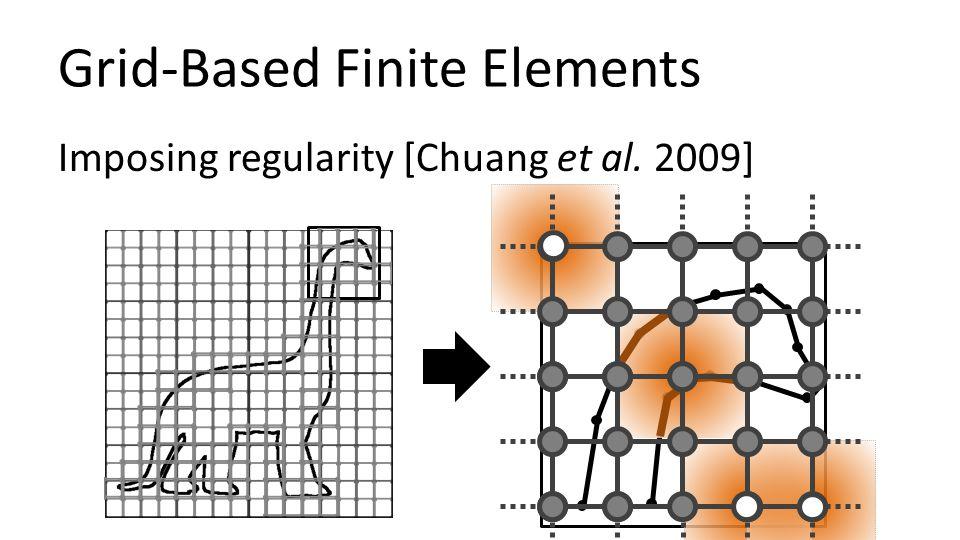 Grid-Based Finite Elements Imposing regularity [Chuang et al. 2009]