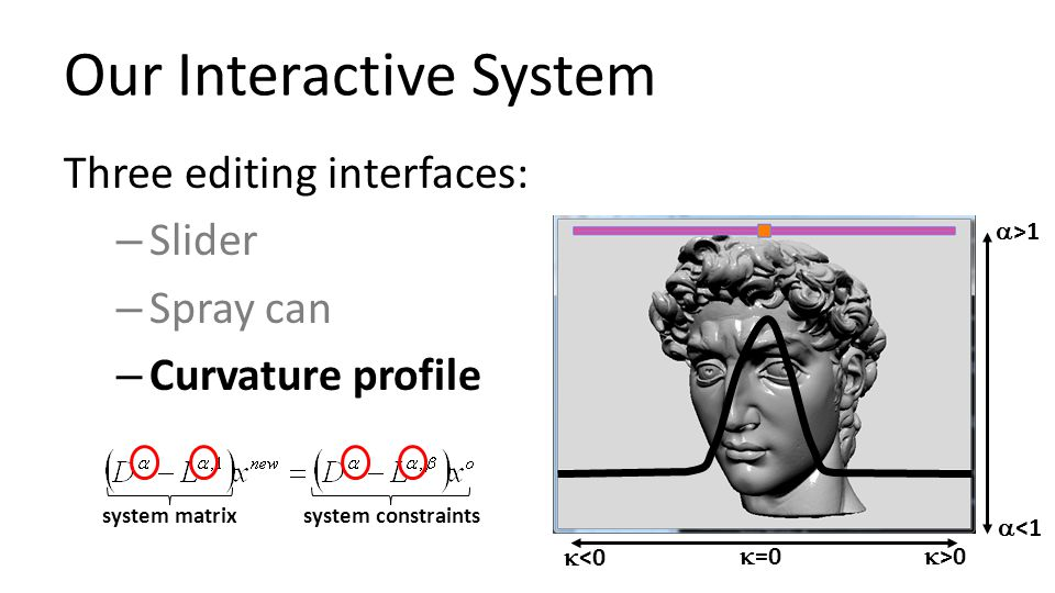 Our Interactive System Three editing interfaces: – Slider – Spray can – Curvature profile system matrixsystem constraints  <0  =0  >0  <1  >1
