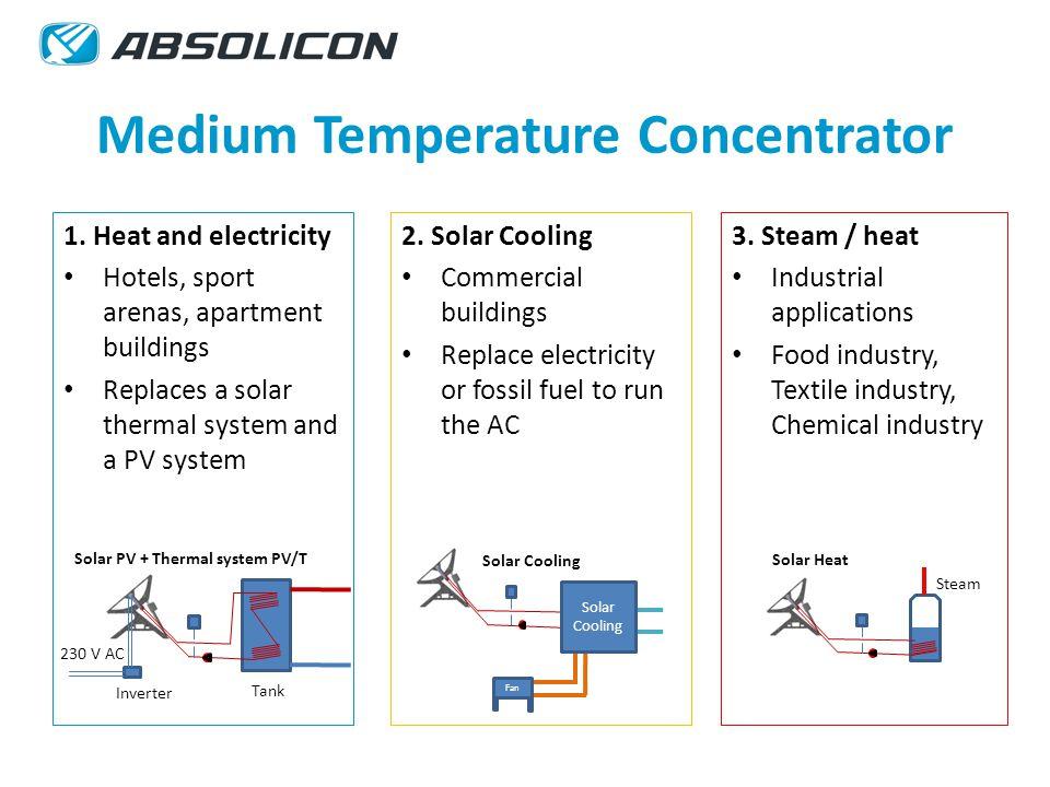 Medium Temperature Concentrator 1.
