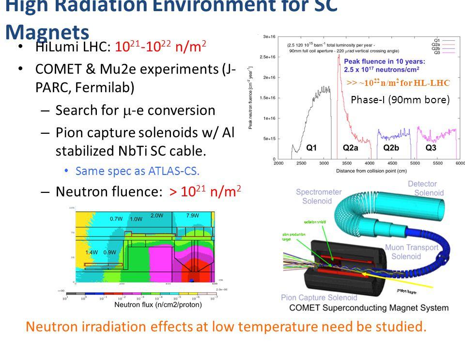 High Radiation Environment for SC Magnets HiLumi LHC: 10 21 -10 22 n/m 2 COMET & Mu2e experiments (J- PARC, Fermilab) – Search for  -e conversion – P