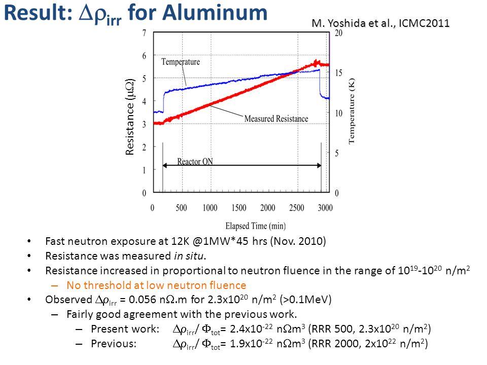 Result:  irr for Aluminum M. Yoshida et al., ICMC2011 Fast neutron exposure at 12K @1MW*45 hrs (Nov. 2010) Resistance was measured in situ. Resistan