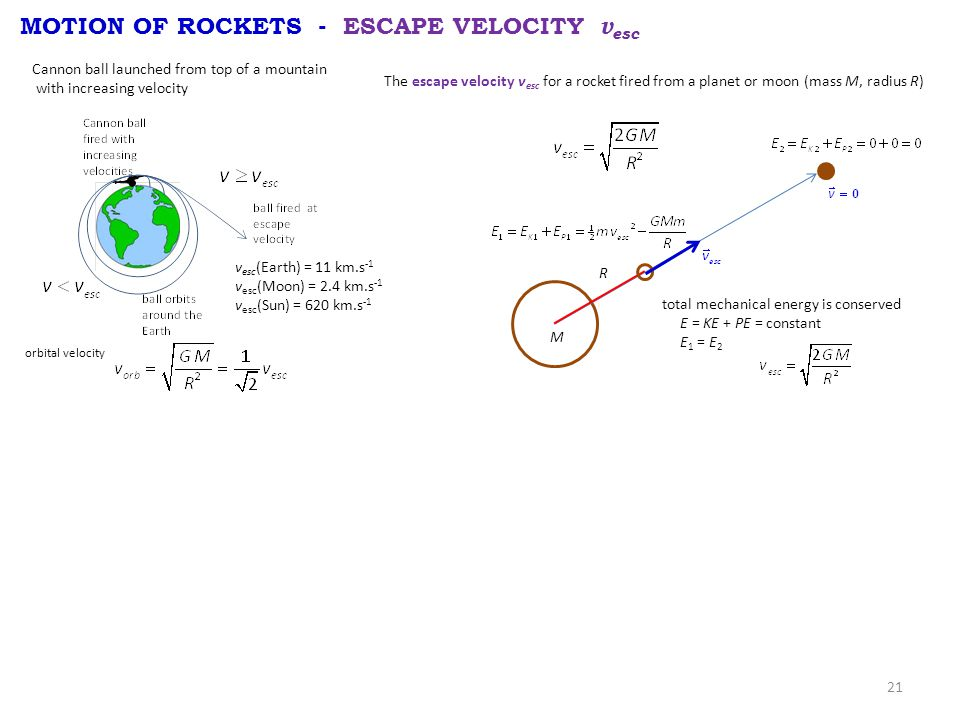 21 MOTION OF ROCKETS - ESCAPE VELOCITY v esc Cannon ball launched from top of a mountain with increasing velocity The escape velocity v esc for a rocket fired from a planet or moon (mass M, radius R) v esc (Earth) = 11 km.s -1 v esc (Moon) = 2.4 km.s -1 v esc (Sun) = 620 km.s -1 orbital velocity R M total mechanical energy is conserved E = KE + PE = constant E 1 = E 2