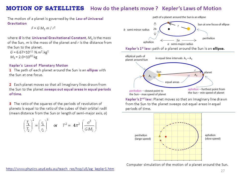 27 MOTION OF SATELLITES How do the planets move ? Kepler's Laws of Motion The motion of a planet is governed by the Law of Universal Gravitation F = G