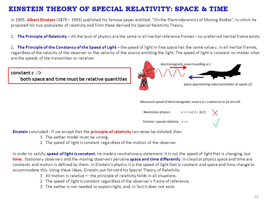 32 EINSTEIN THEORY OF SPECIAL RELATIVITY: SPACE & TIME In 1905, Albert Einstein (1879 – 1955) published his famous paper entitled: On the Electrodynamics of Moving Bodies , in which he proposed his two postulates of relativity and from these derived his Special Relativity Theory.