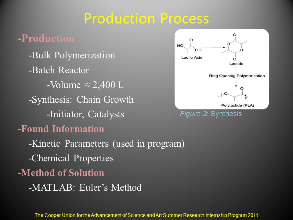 Production Process -Production -Bulk Polymerization -Batch Reactor -Volume ≈ 2,400 L -Synthesis: Chain Growth -Initiator, Catalysts -Found Information -Kinetic Parameters (used in program) -Chemical Properties -Method of Solution -MATLAB: Euler's Method The Cooper Union for the Advancement of Science and Art Summer Research Internship Program 2011 Figure 3: Synthesis