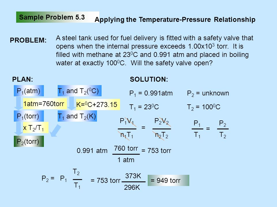 Sample Problem 5.3 Applying the Temperature-Pressure Relationship PROBLEM: A steel tank used for fuel delivery is fitted with a safety valve that open