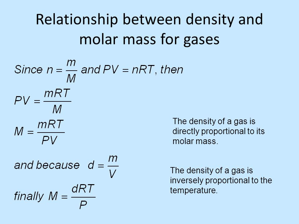 The density of a gas is directly proportional to its molar mass. The density of a gas is inversely proportional to the temperature. Relationship betwe