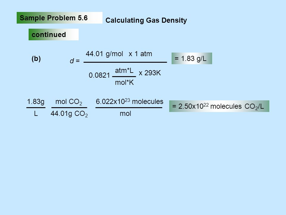 Sample Problem 5.6 Calculating Gas Density continued (b)= 1.83 g/L d = 44.01 g/molx 1 atm x 293K atm*L mol*K 0.0821 1.83g L mol CO 2 44.01g CO 2 6.022