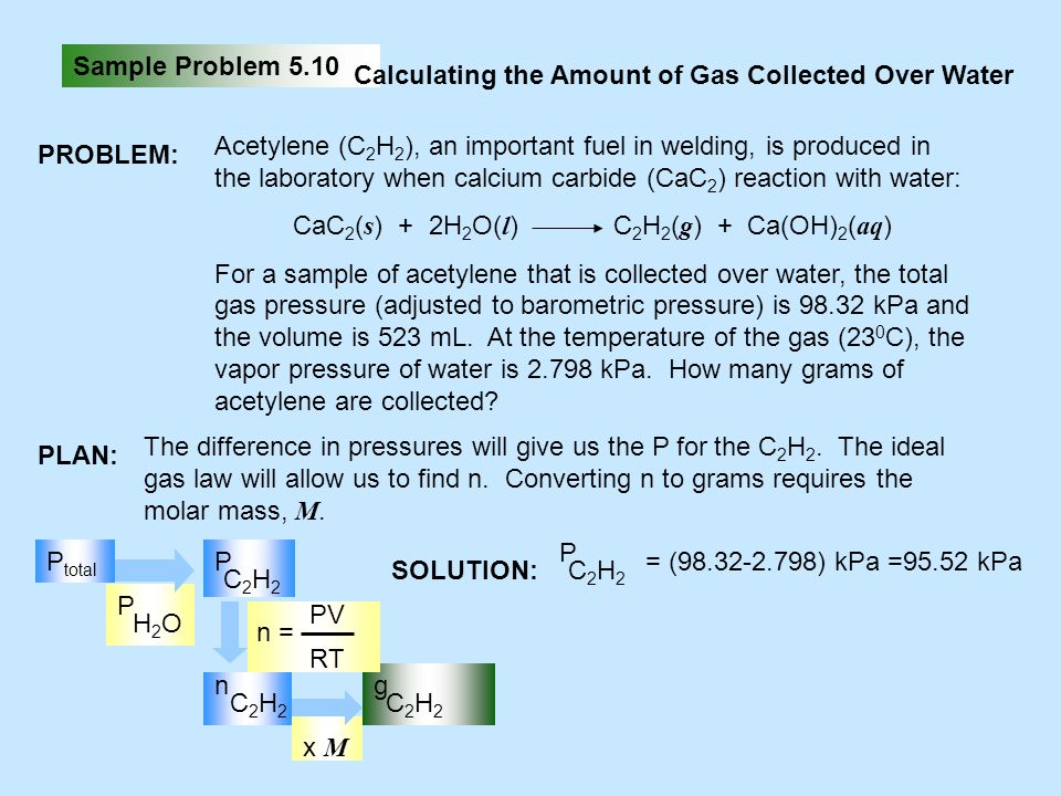 Sample Problem 5.10 Calculating the Amount of Gas Collected Over Water PLAN: SOLUTION: The difference in pressures will give us the P for the C 2 H 2.