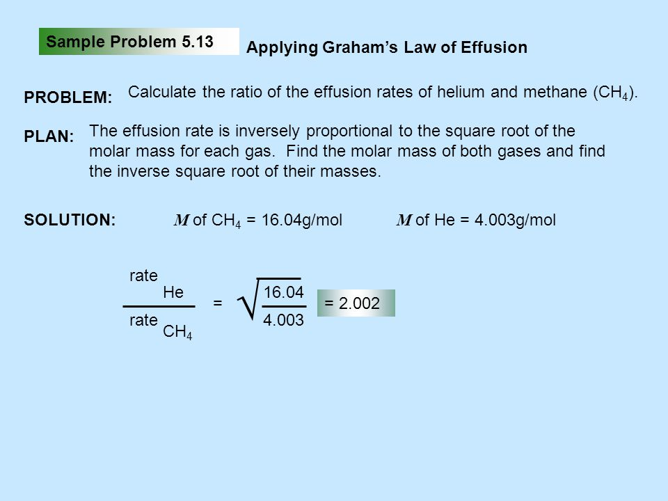 Sample Problem 5.13 Applying Graham's Law of Effusion PROBLEM: Calculate the ratio of the effusion rates of helium and methane (CH 4 ). SOLUTION: PLAN