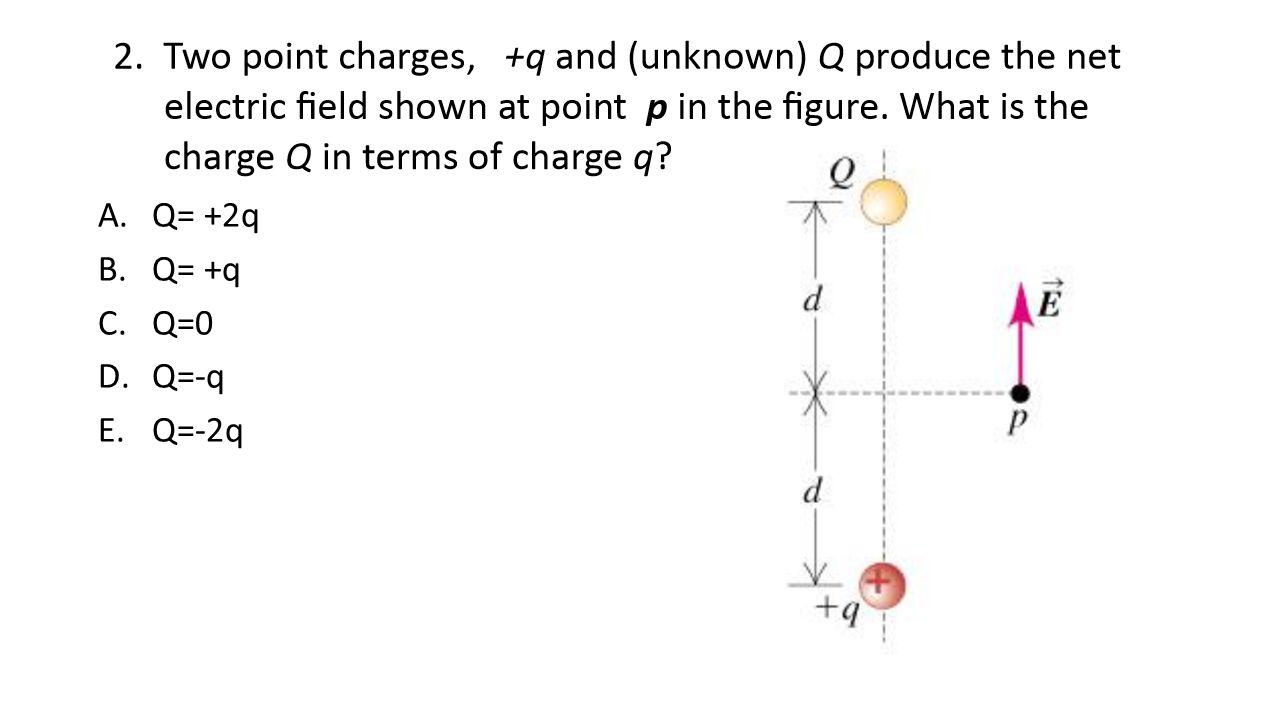 A.Q= +2q B.Q= +q C.Q=0 D.Q=-q E.Q=-2q