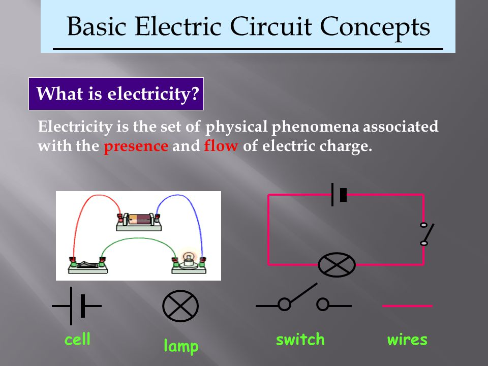 Basic Electric Circuit Concepts What is electricity.