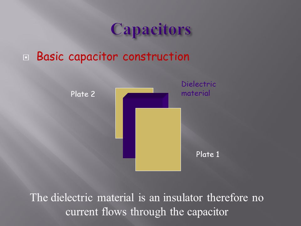  Basic capacitor construction Dielectric material Plate 1 Plate 2 The dielectric material is an insulator therefore no current flows through the capacitor