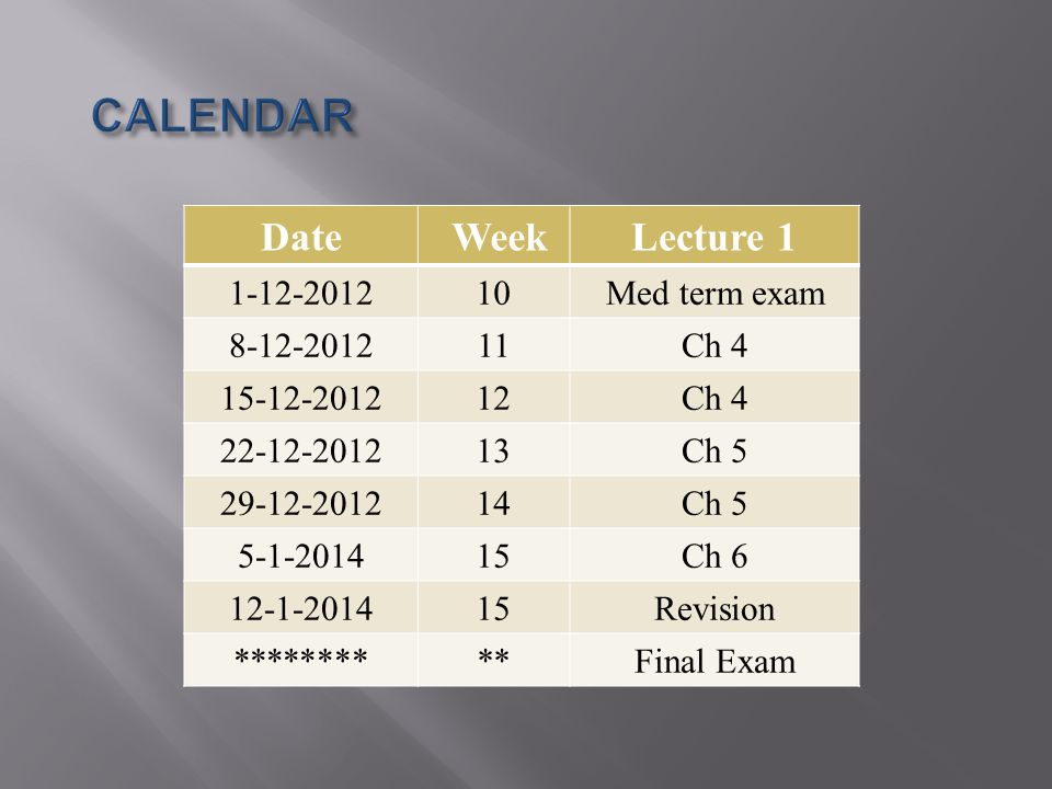 Date WeekLecture 1 1-12-201210Med term exam 8-12-201211Ch 4 15-12-201212Ch 4 22-12-201213Ch 5 29-12-201214Ch 5 5-1-201415Ch 6 12-1-201415Revision **********Final Exam