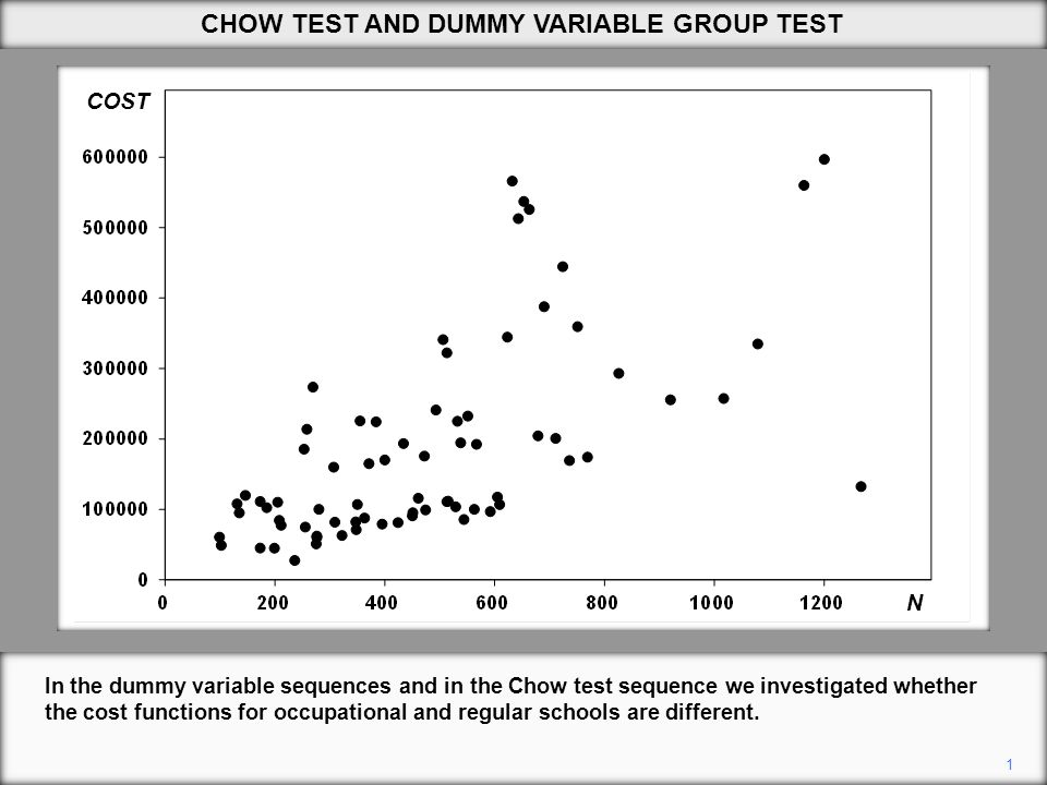 32 The Chow test is quick.You just run the three regressions and compute the test statistic.