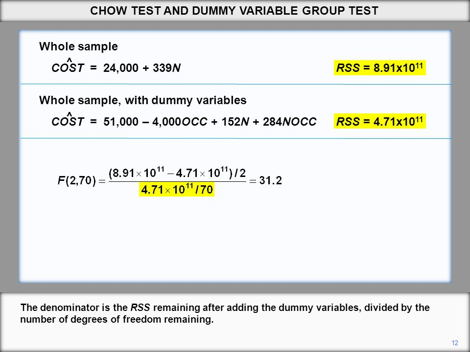^ ^ 12 The denominator is the RSS remaining after adding the dummy variables, divided by the number of degrees of freedom remaining. CHOW TEST AND DUM