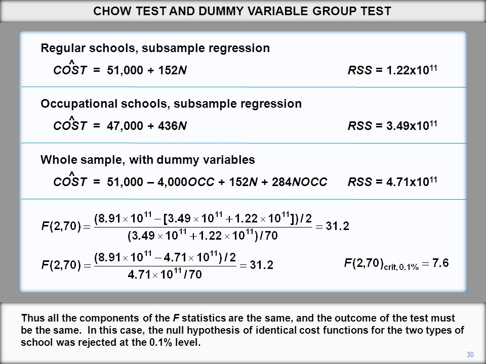 30 Thus all the components of the F statistics are the same, and the outcome of the test must be the same. In this case, the null hypothesis of identi