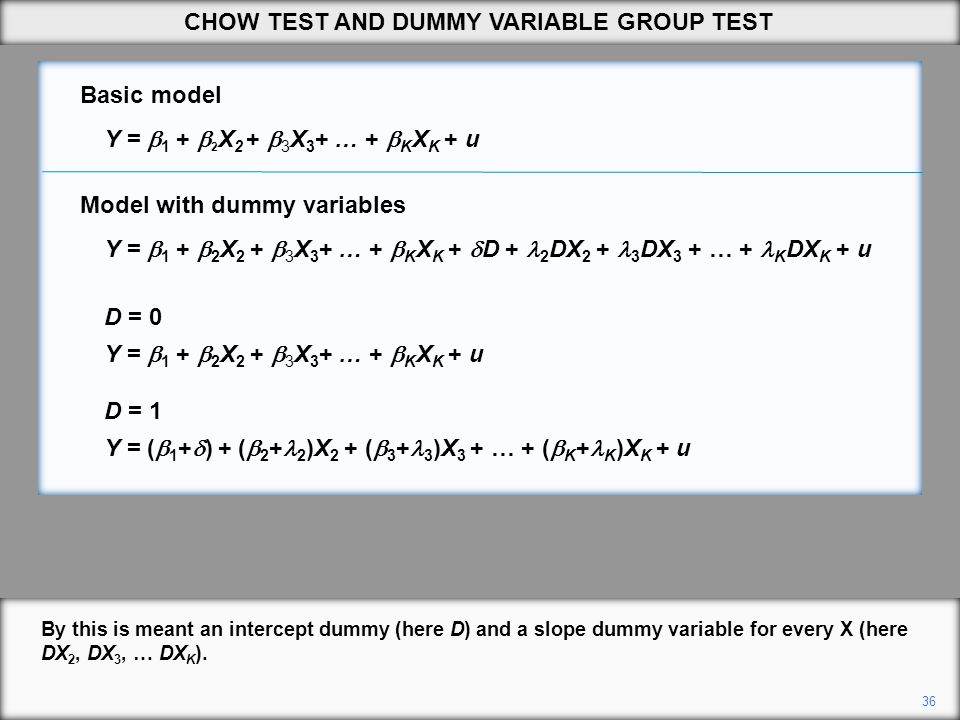 36 By this is meant an intercept dummy (here D) and a slope dummy variable for every X (here DX 2, DX 3, … DX K ). CHOW TEST AND DUMMY VARIABLE GROUP