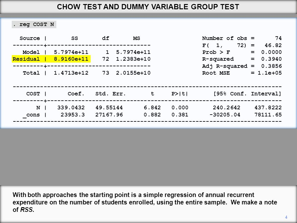 ^ ^ ^ Whole sample, with dummy variables COST = 51,000 – 4,000OCC + 152N + 284NOCCRSS = 4.71x10 11 25 Hence the F statistics for the F tests will be the same.