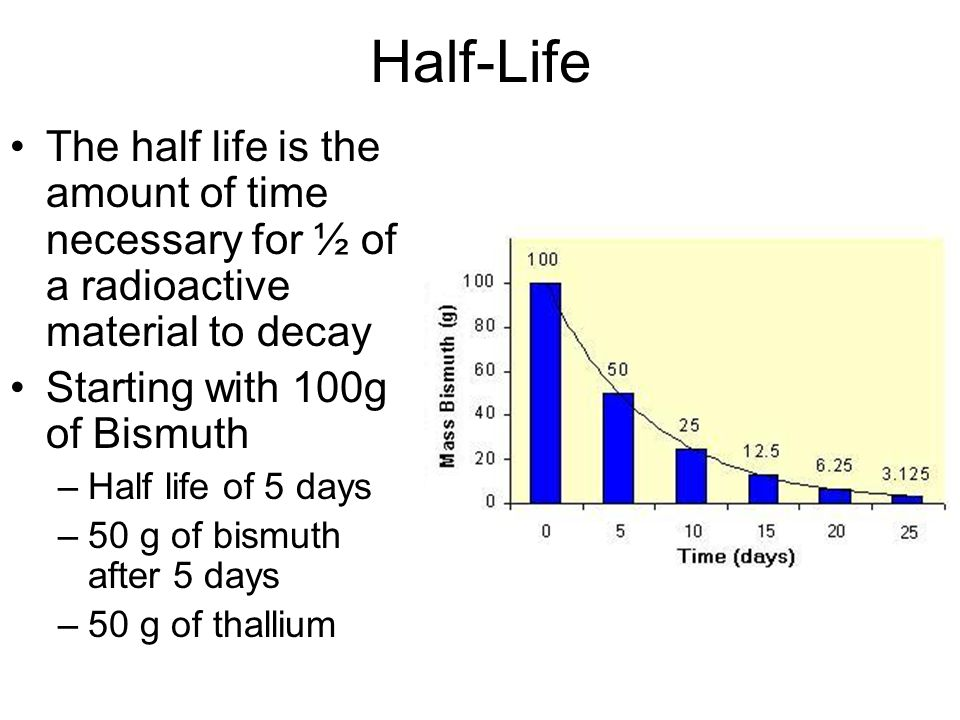 Half-Life The half life is the amount of time necessary for ½ of a radioactive material to decay Starting with 100g of Bismuth –Half life of 5 days –5