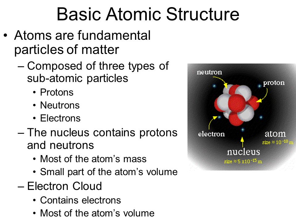 Basic Atomic Structure Atoms are fundamental particles of matter –Composed of three types of sub-atomic particles Protons Neutrons Electrons –The nucl