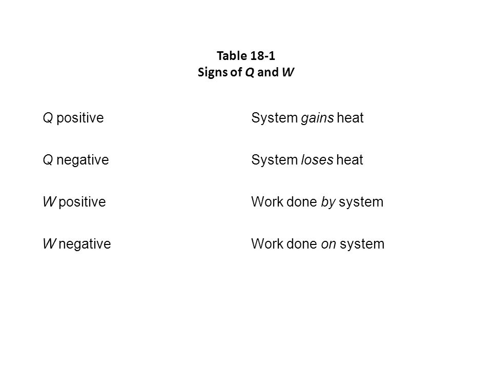 Table 18-1 Signs of Q and W Q positiveSystem gains heat Q negativeSystem loses heat W positiveWork done by system W negativeWork done on system