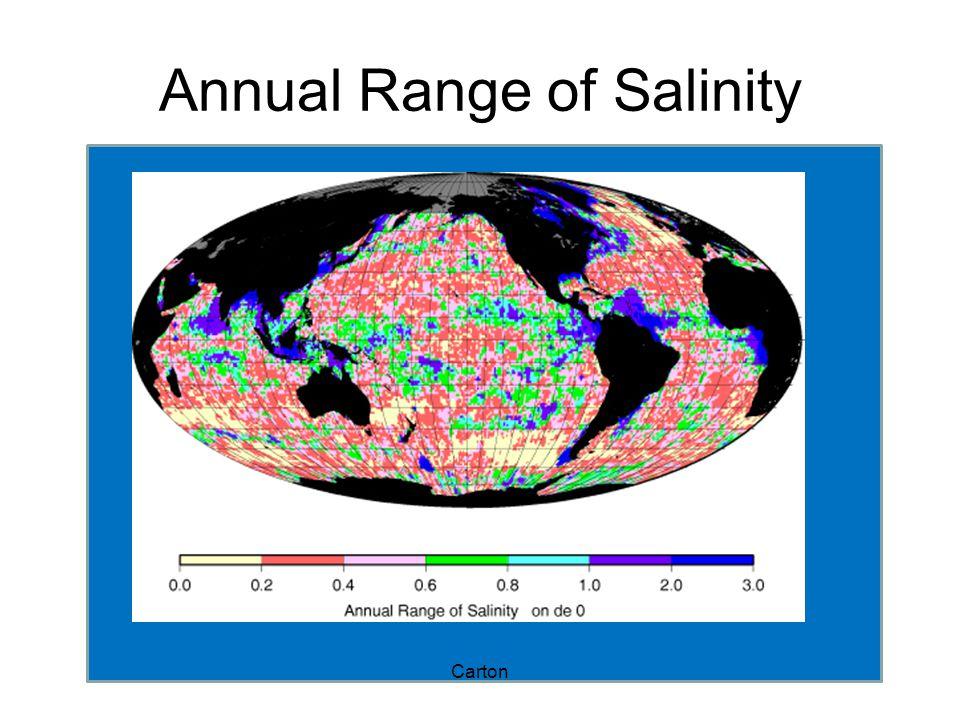 Annual Range of Salinity Carton