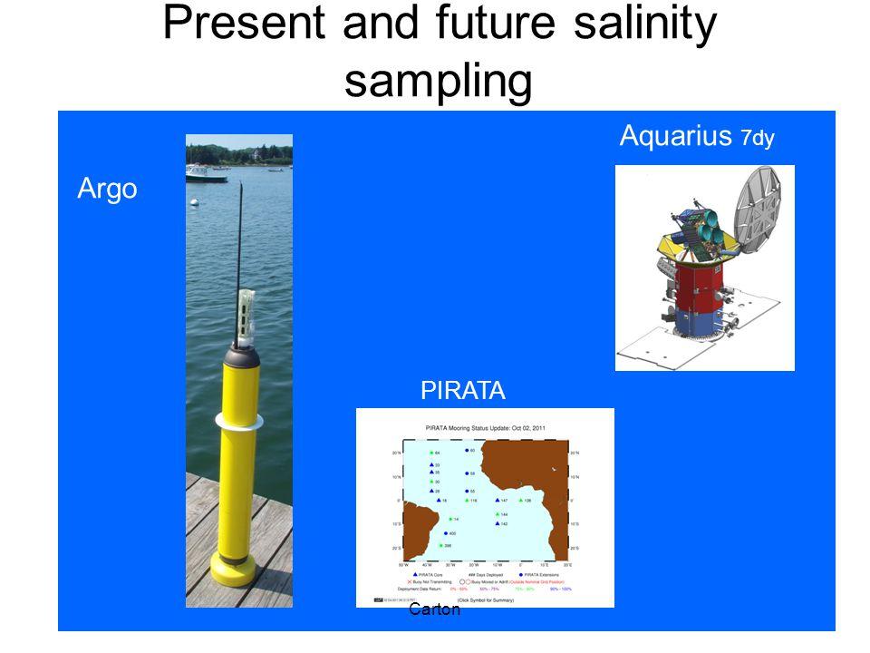 Aquarius 7dy Argo Present and future salinity sampling PIRATA Carton