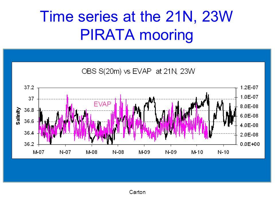 Time series at the 21N, 23W PIRATA mooring Carton EVAP