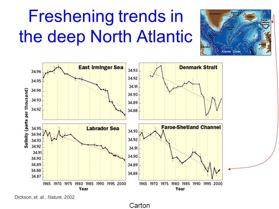 Freshening trends in the deep North Atlantic Dickson, et. al., Nature, 2002