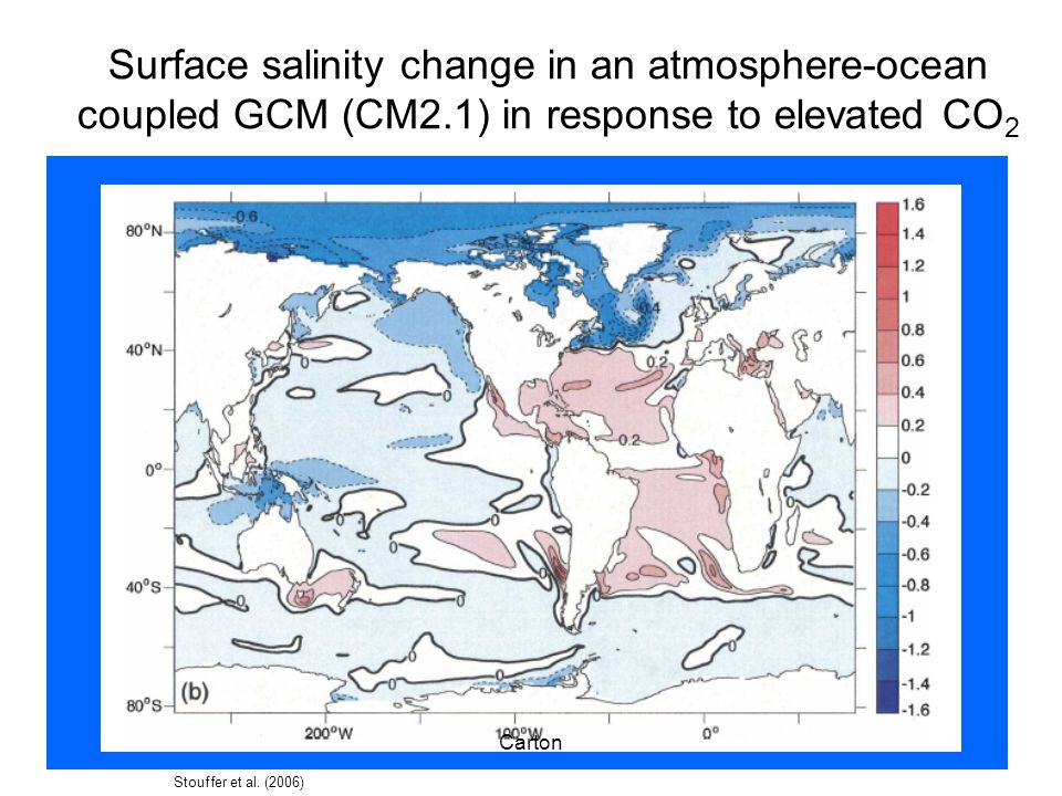 Surface salinity change in an atmosphere-ocean coupled GCM (CM2.1) in response to elevated CO 2 Stouffer et al.