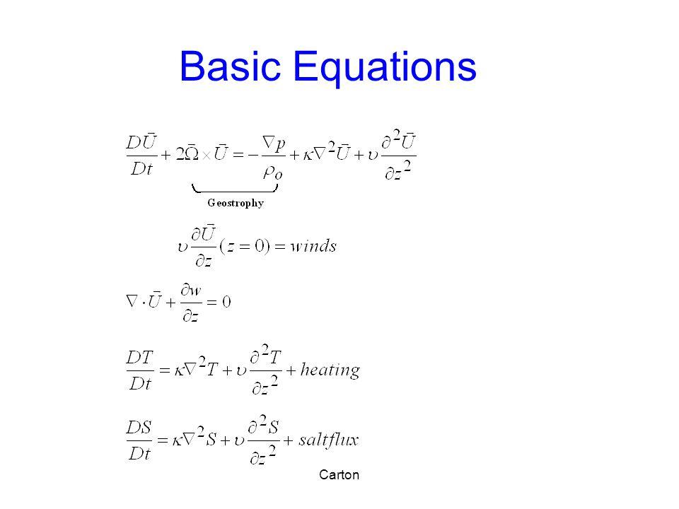 Basic Equations Carton