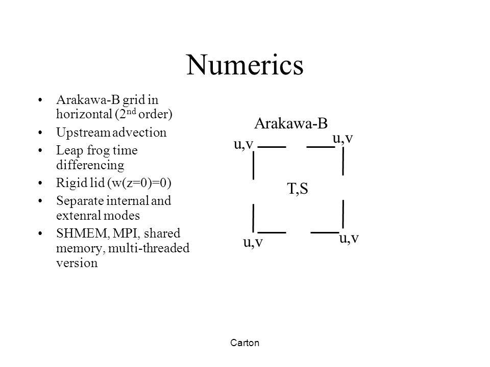 Numerics Arakawa-B grid in horizontal (2 nd order) Upstream advection Leap frog time differencing Rigid lid (w(z=0)=0) Separate internal and extenral modes SHMEM, MPI, shared memory, multi-threaded version u,v T,S Arakawa-B u,v Carton