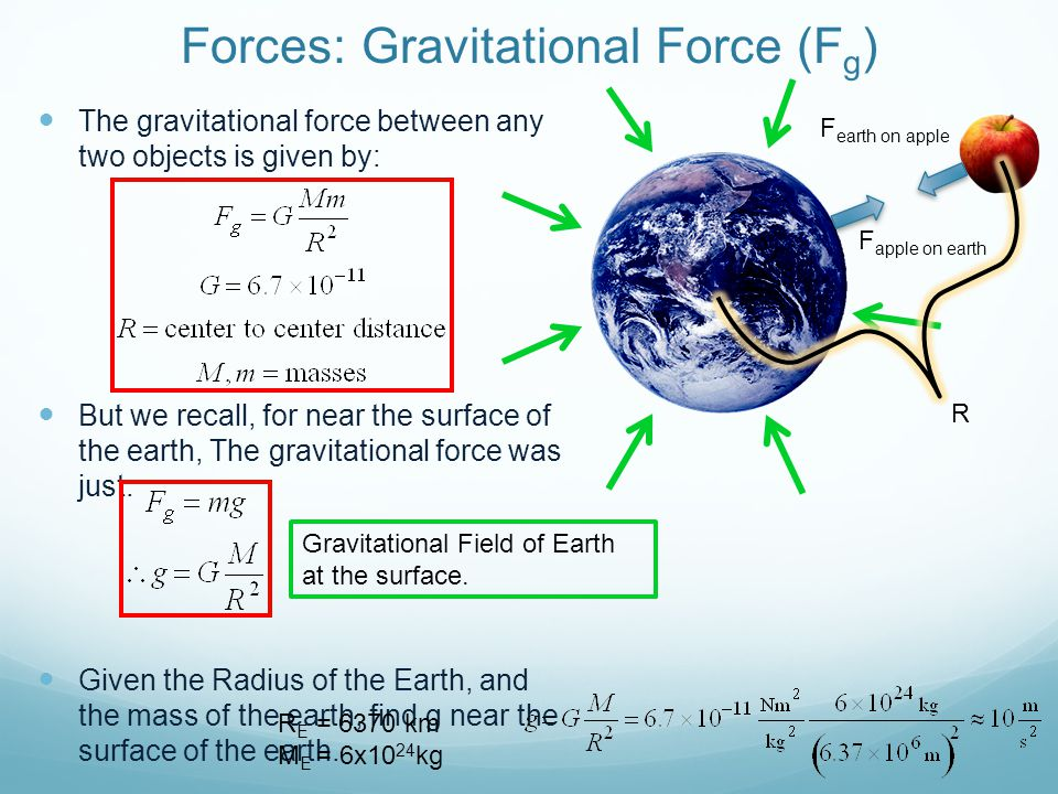 Forces: Gravitational Force (F g ) The gravitational force between any two objects is given by: But we recall, for near the surface of the earth, The gravitational force was just: Given the Radius of the Earth, and the mass of the earth, find g near the surface of the earth.