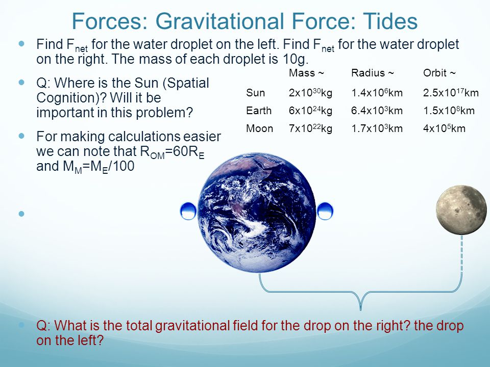 Forces: Gravitational Force: Tides Find F net for the water droplet on the left.