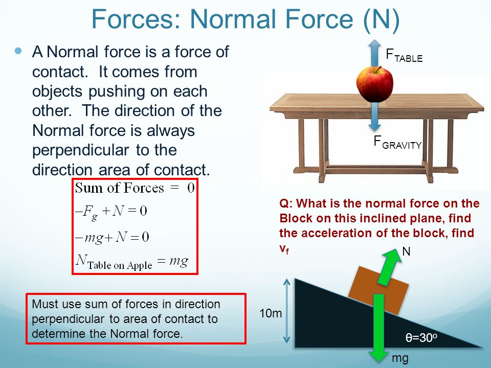 Forces: Normal Force (N) A Normal force is a force of contact.